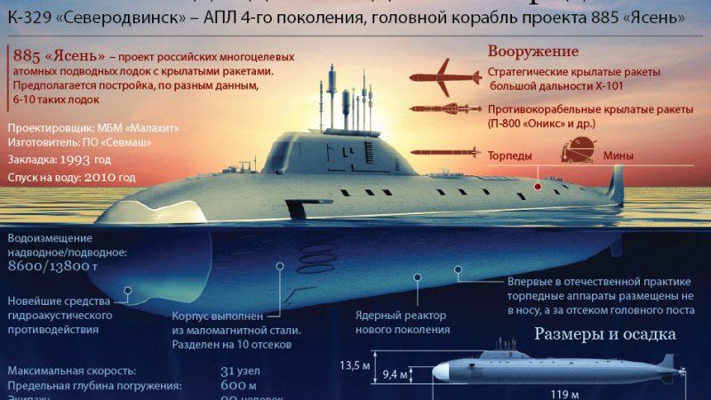 "МПЛАТРК проекта 885 ""Ясень"""