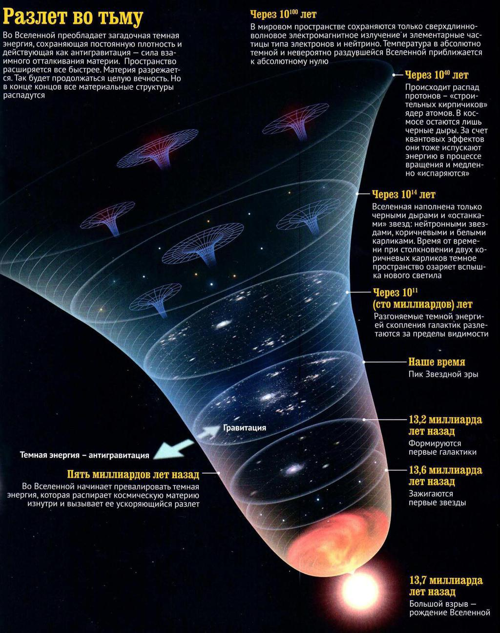 dark matter essay Essay series ingredients of the about 70% of the mass of the universe is believed to be composed of dark energy  dark matter has had major effects on the.